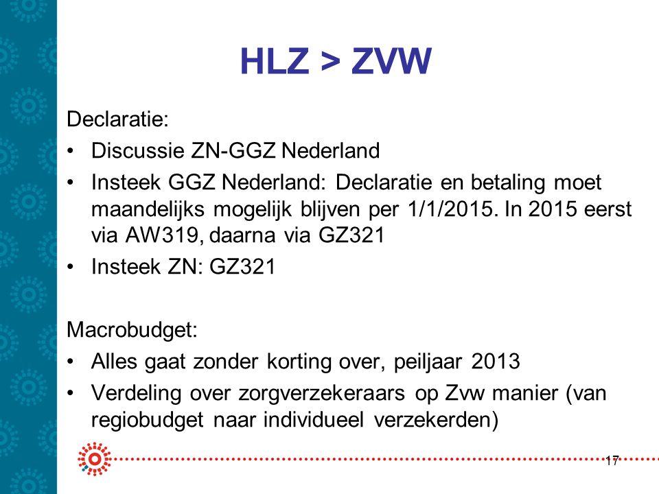 HLZ > ZVW Declaratie: Discussie ZN-GGZ Nederland