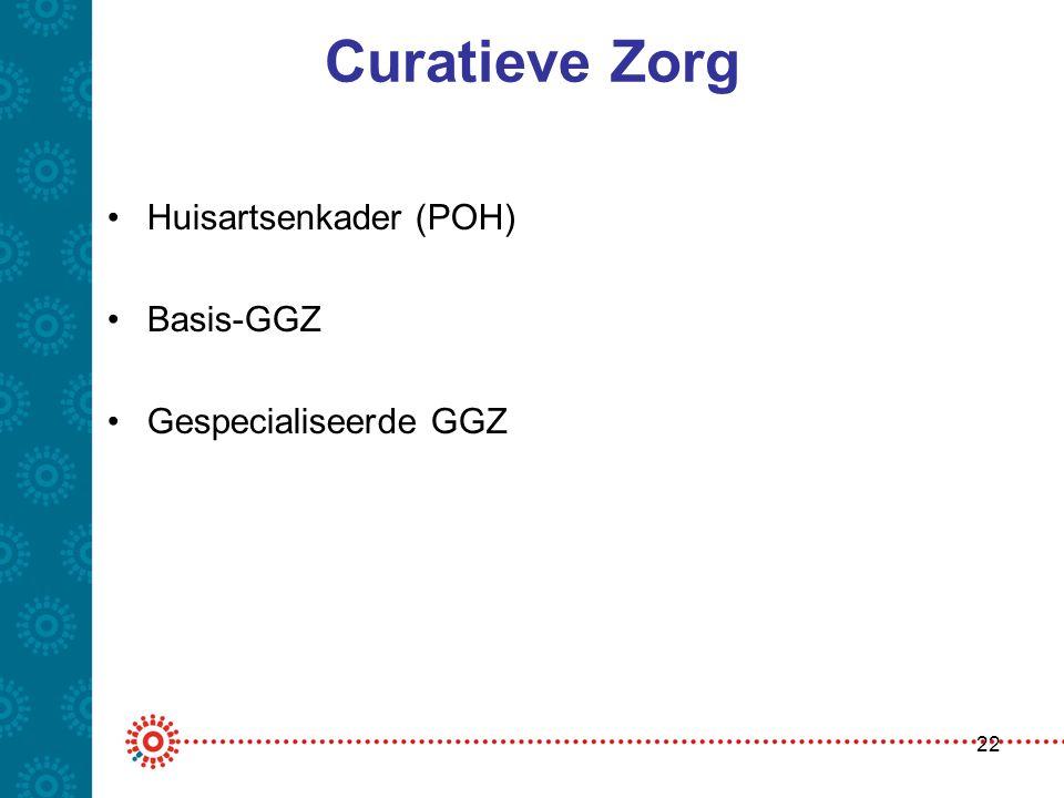 Curatieve Zorg Huisartsenkader (POH) Basis-GGZ Gespecialiseerde GGZ