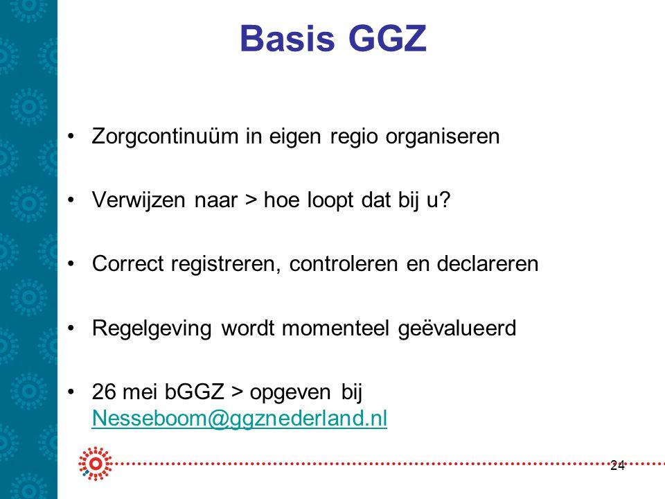 Basis GGZ Zorgcontinuüm in eigen regio organiseren