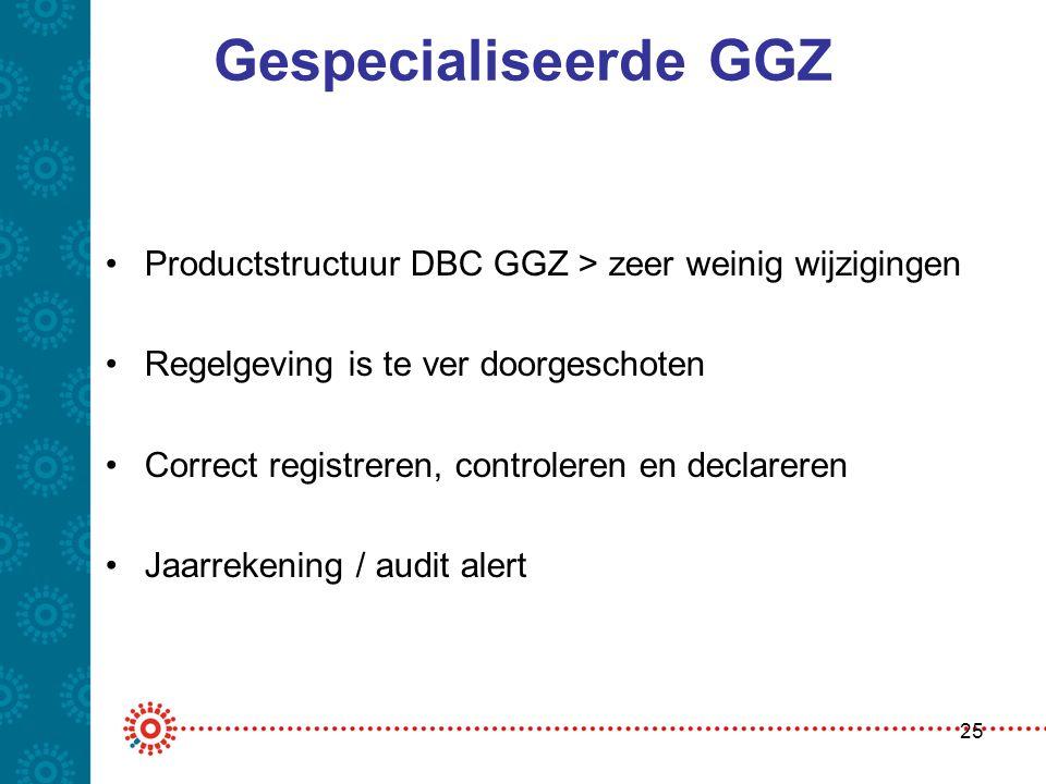 Gespecialiseerde GGZ Productstructuur DBC GGZ > zeer weinig wijzigingen. Regelgeving is te ver doorgeschoten.