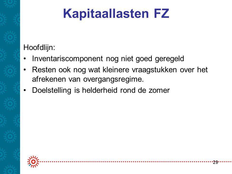 Kapitaallasten FZ Hoofdlijn: