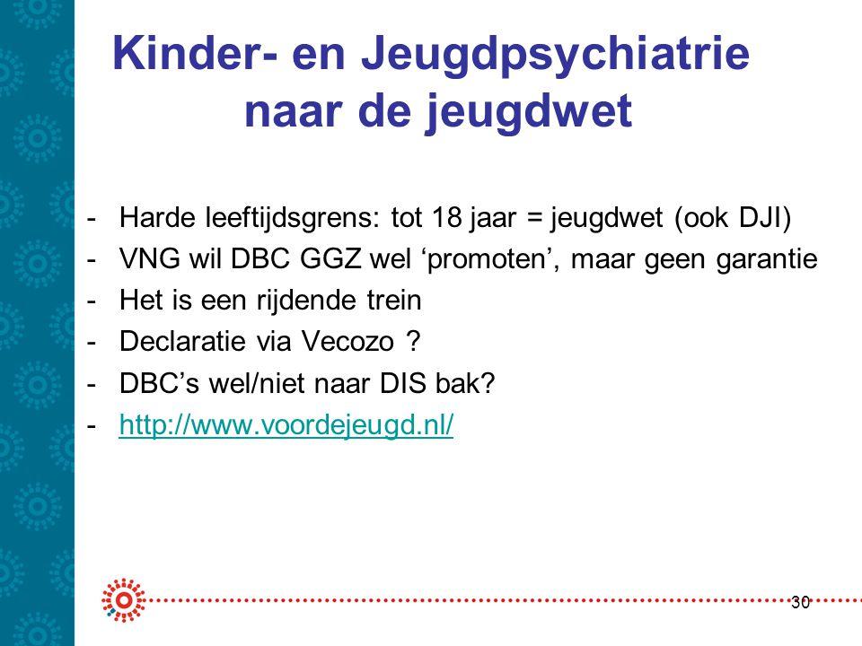 Kinder- en Jeugdpsychiatrie naar de jeugdwet
