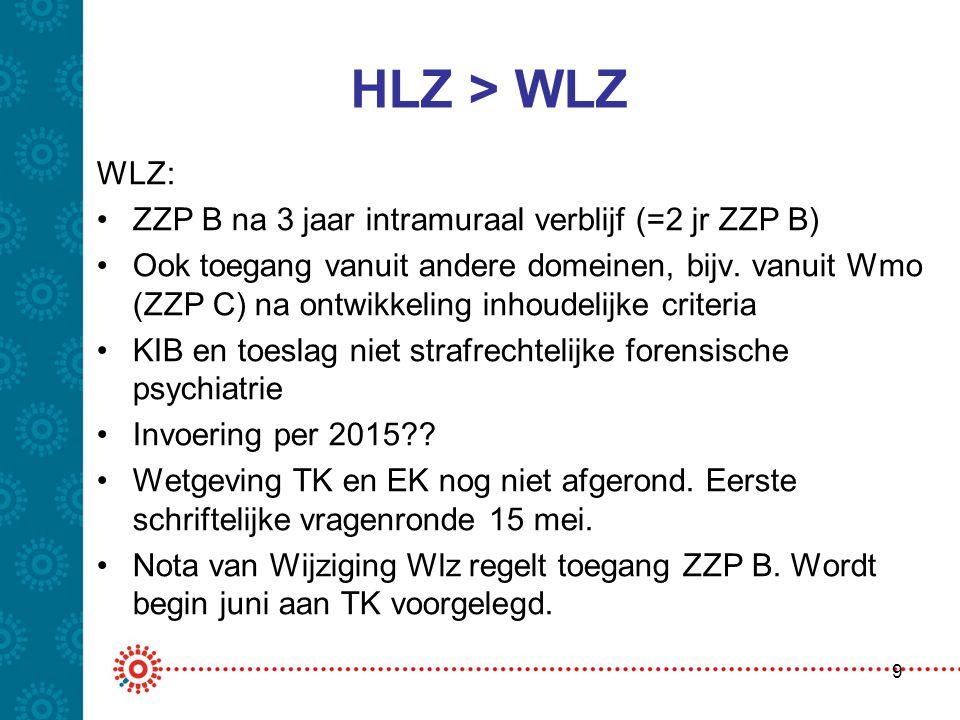 HLZ > WLZ WLZ: ZZP B na 3 jaar intramuraal verblijf (=2 jr ZZP B)