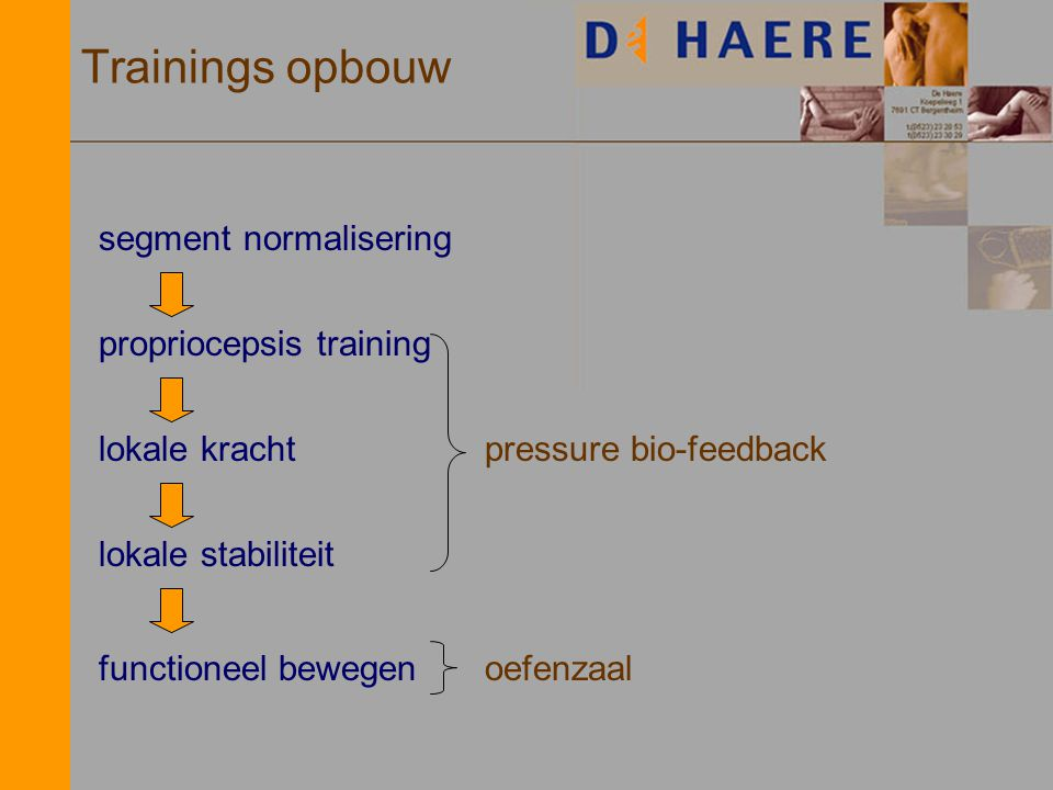 Trainings opbouw segment normalisering propriocepsis training