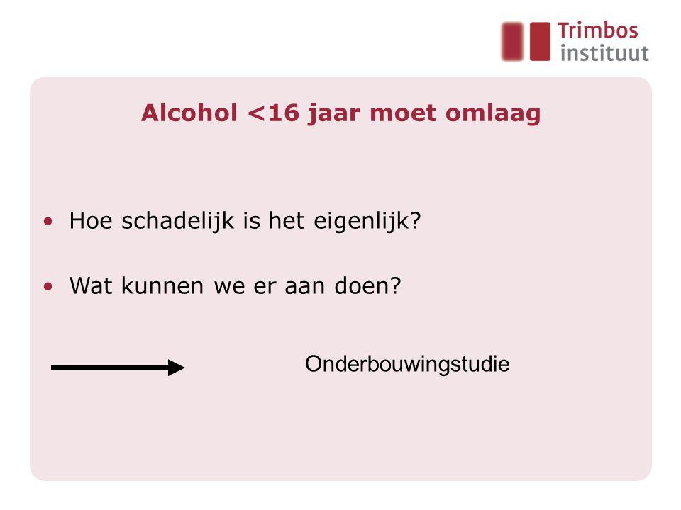 Alcohol <16 jaar moet omlaag