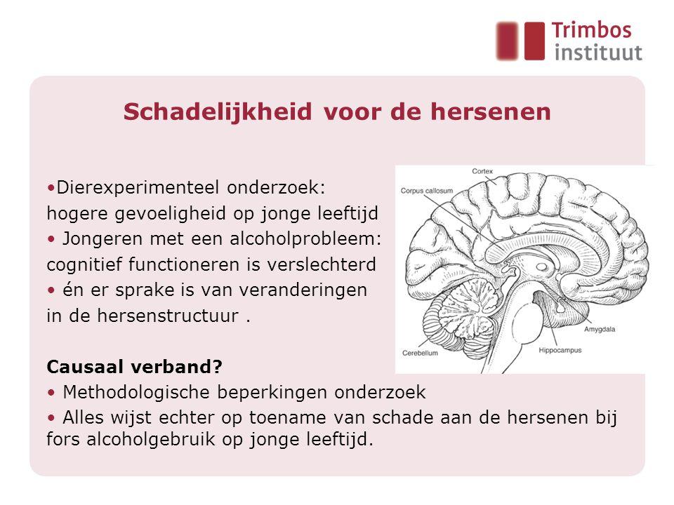 Schadelijkheid voor de hersenen