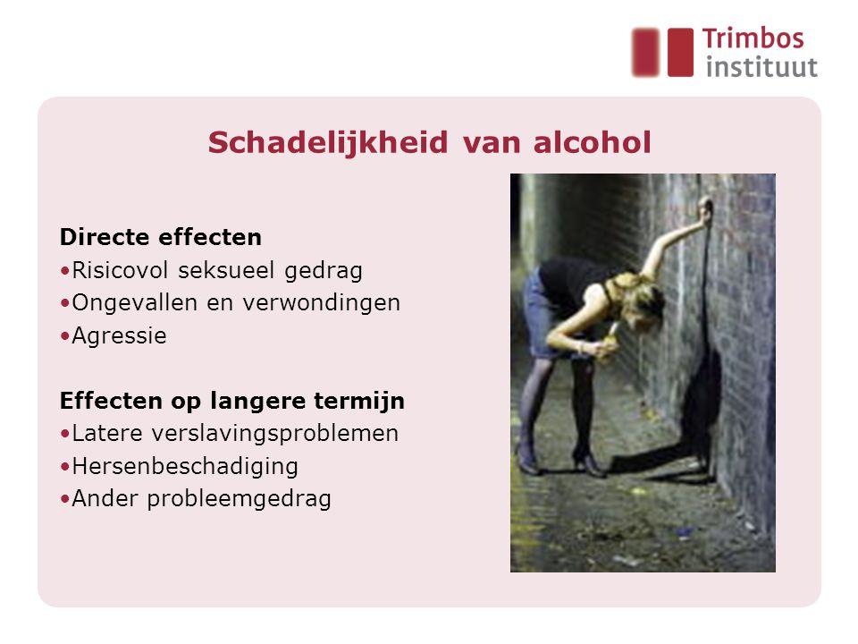 Schadelijkheid van alcohol