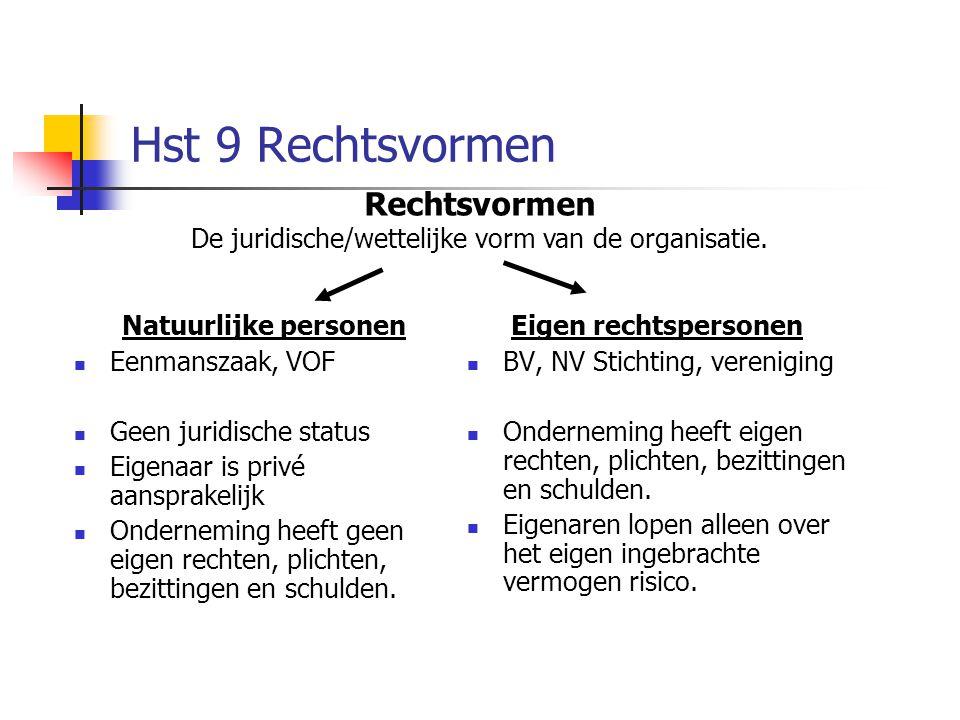 De juridische/wettelijke vorm van de organisatie.