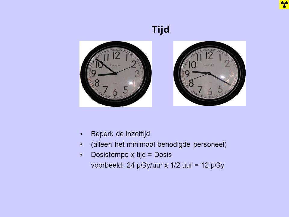 Tijd Beperk de inzettijd (alleen het minimaal benodigde personeel)