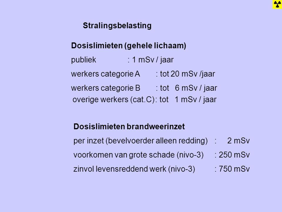 Stralingsbelasting Dosislimieten (gehele lichaam) publiek : 1 mSv / jaar. werkers categorie A : tot 20 mSv /jaar.