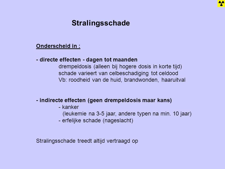 Stralingsschade Onderscheid in :