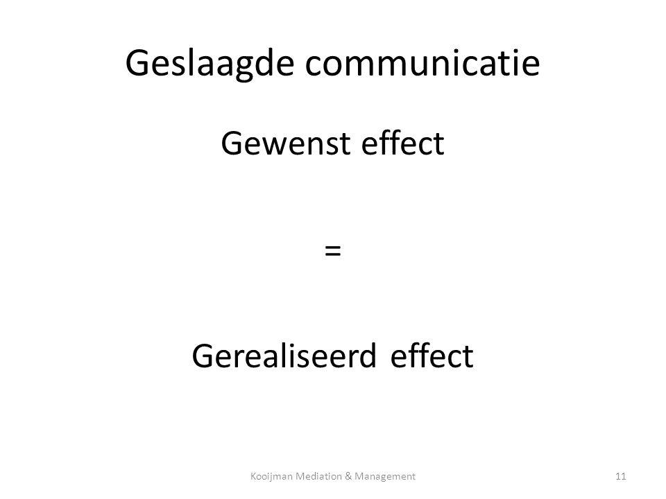 Geslaagde communicatie