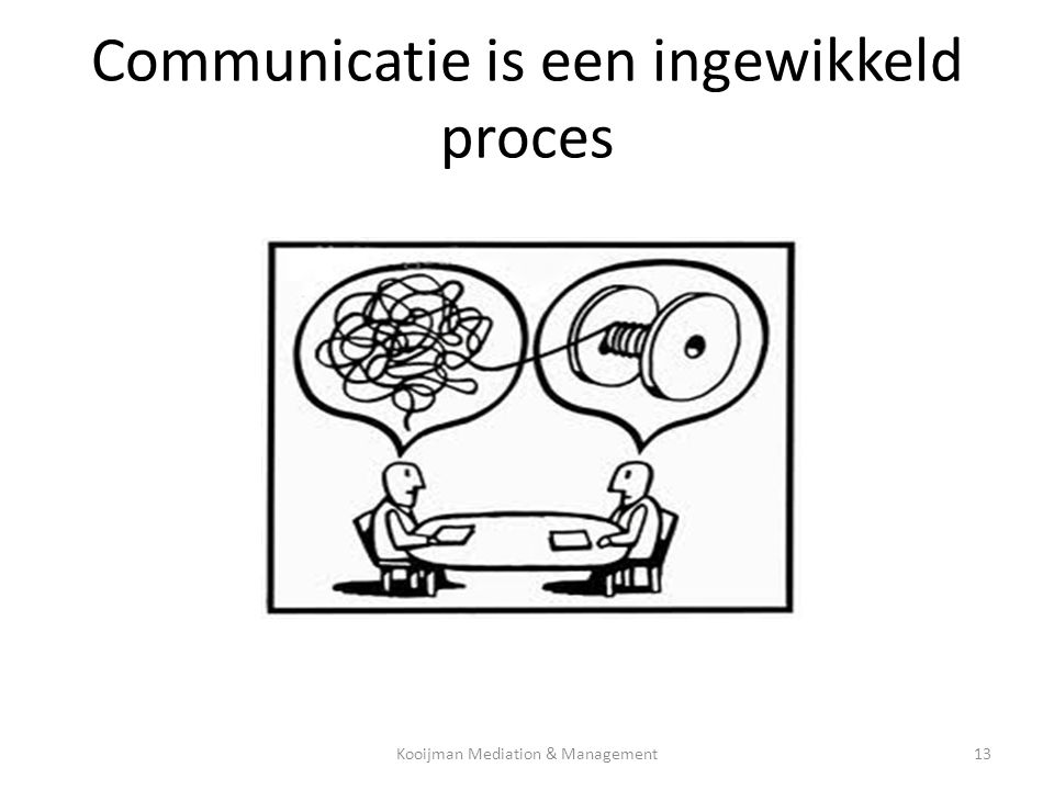 Communicatie is een ingewikkeld proces