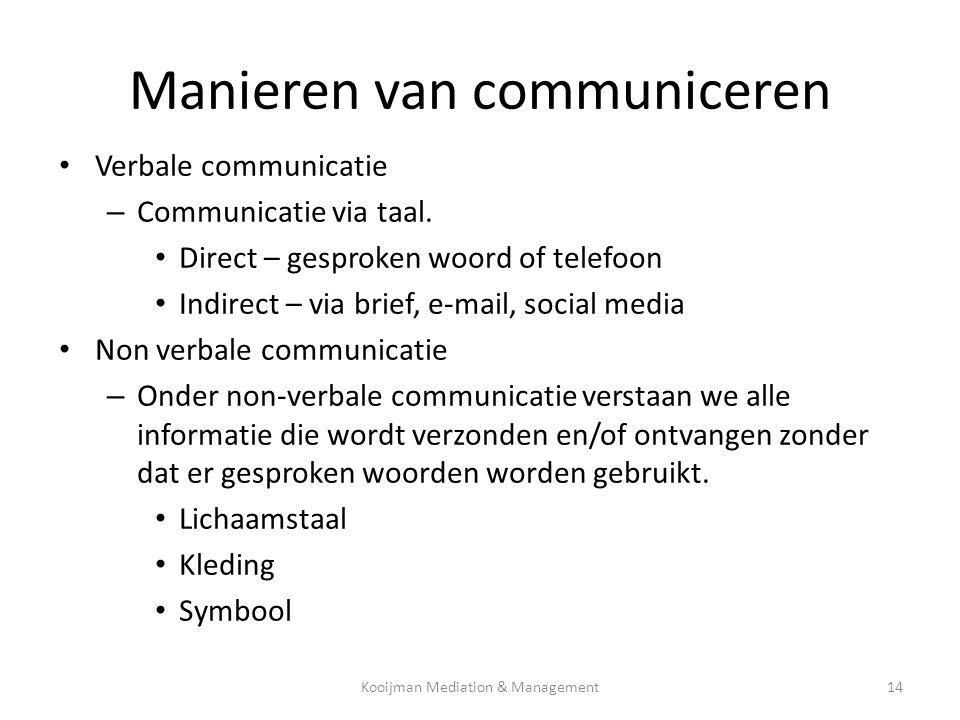 Manieren van communiceren