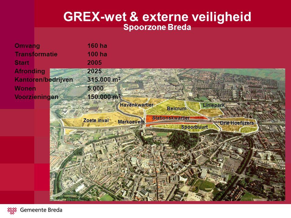 GREX-wet & externe veiligheid