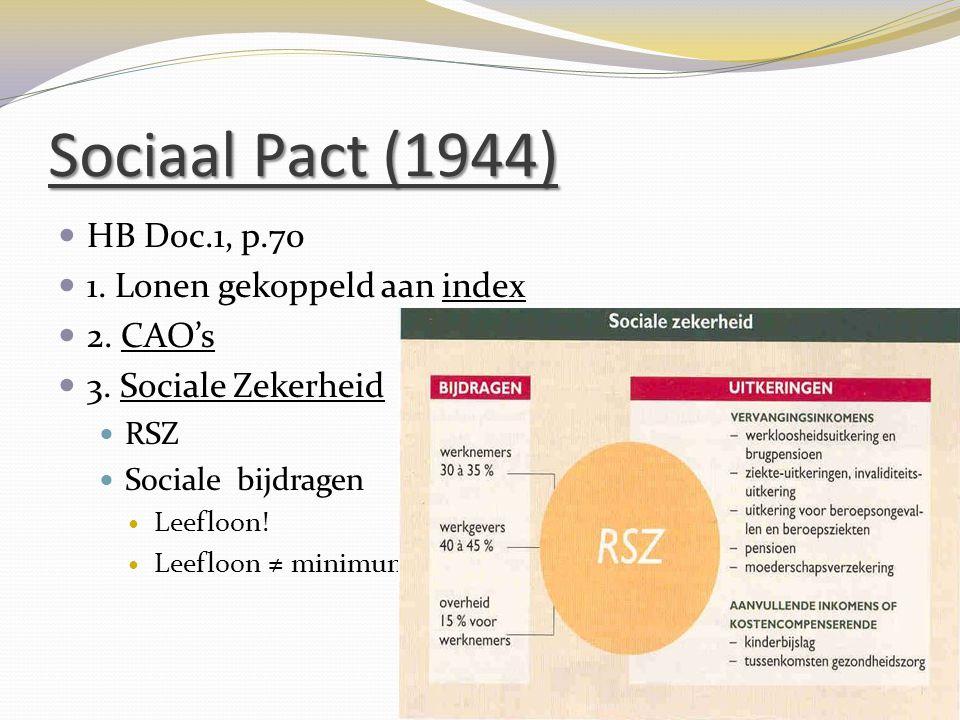 Sociaal Pact (1944) HB Doc.1, p.70 1. Lonen gekoppeld aan index