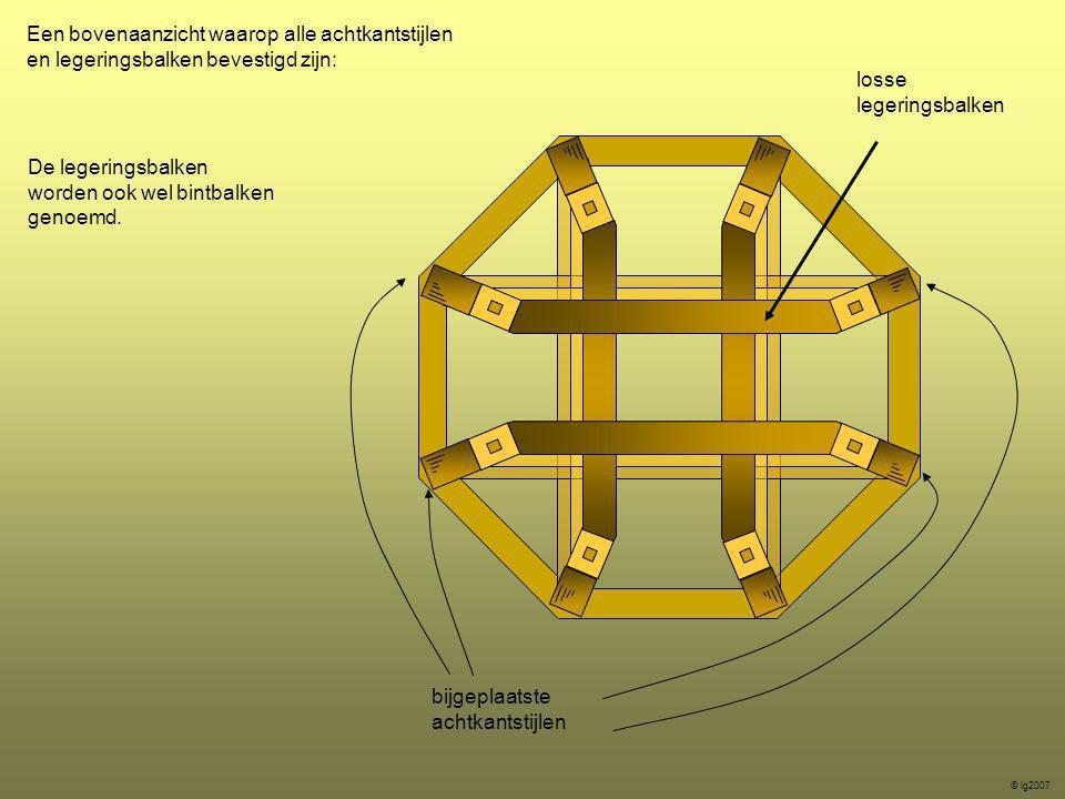 Een bovenaanzicht waarop alle achtkantstijlen