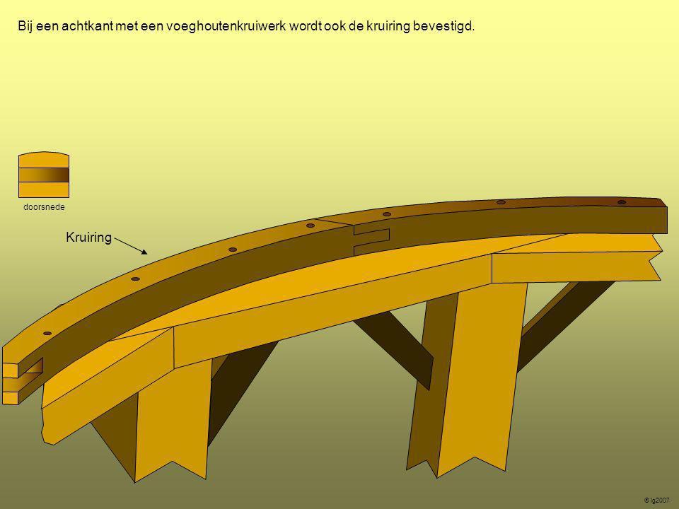 Bij een achtkant met een voeghoutenkruiwerk wordt ook de kruiring bevestigd.