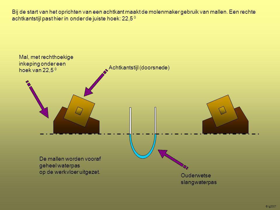 Achtkantstijl (doorsnede)