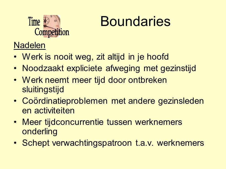 Boundaries Nadelen Werk is nooit weg, zit altijd in je hoofd
