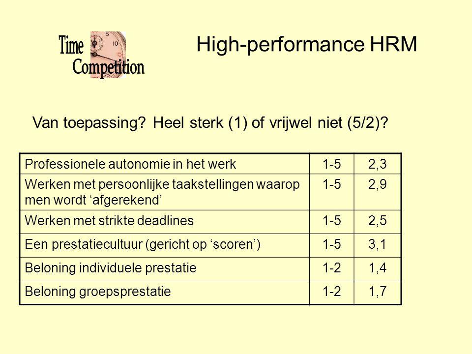High-performance HRM Van toepassing Heel sterk (1) of vrijwel niet (5/2) Professionele autonomie in het werk.