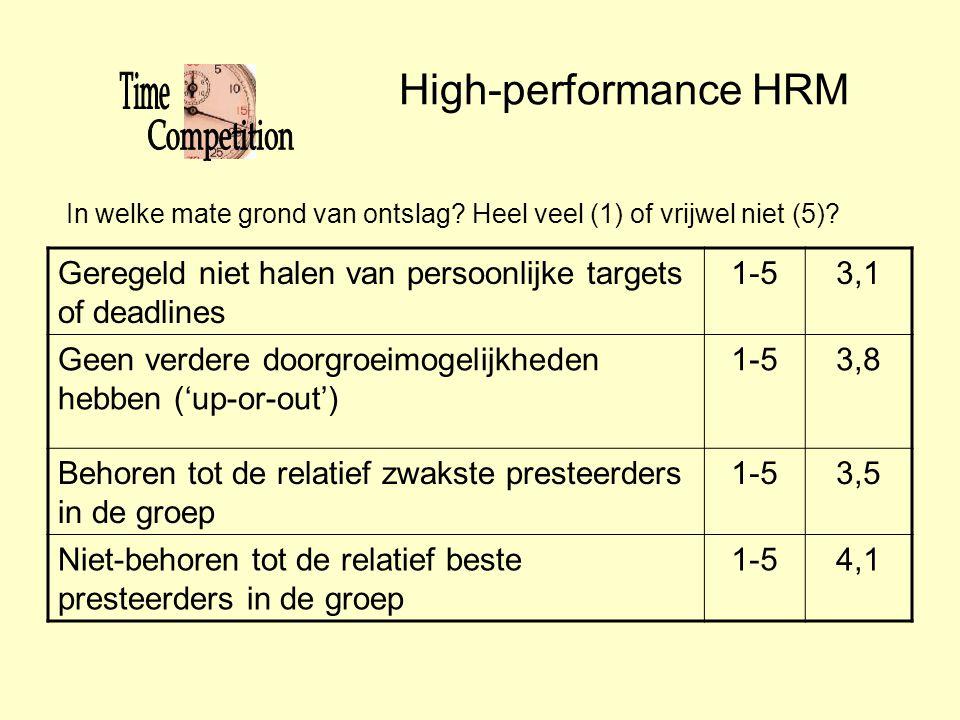 High-performance HRM In welke mate grond van ontslag Heel veel (1) of vrijwel niet (5) Geregeld niet halen van persoonlijke targets of deadlines.