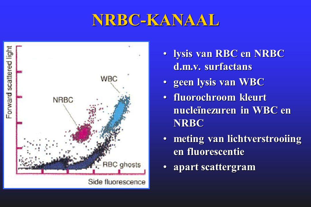 NRBC-KANAAL lysis van RBC en NRBC d.m.v. surfactans geen lysis van WBC