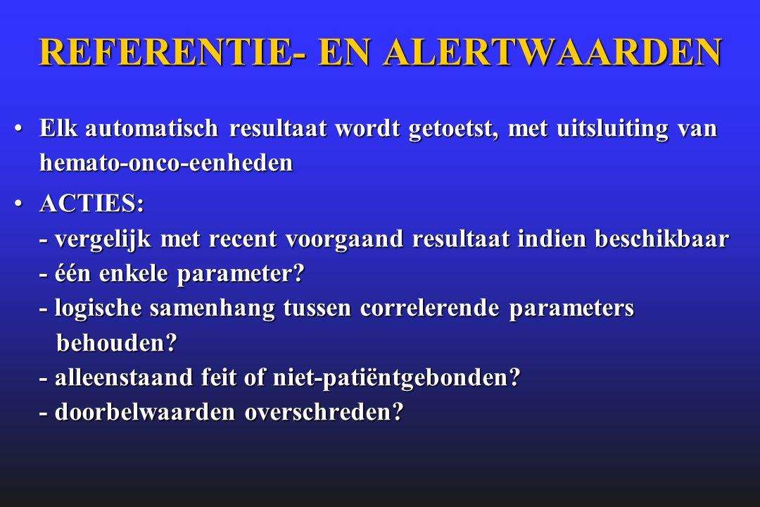 REFERENTIE- EN ALERTWAARDEN