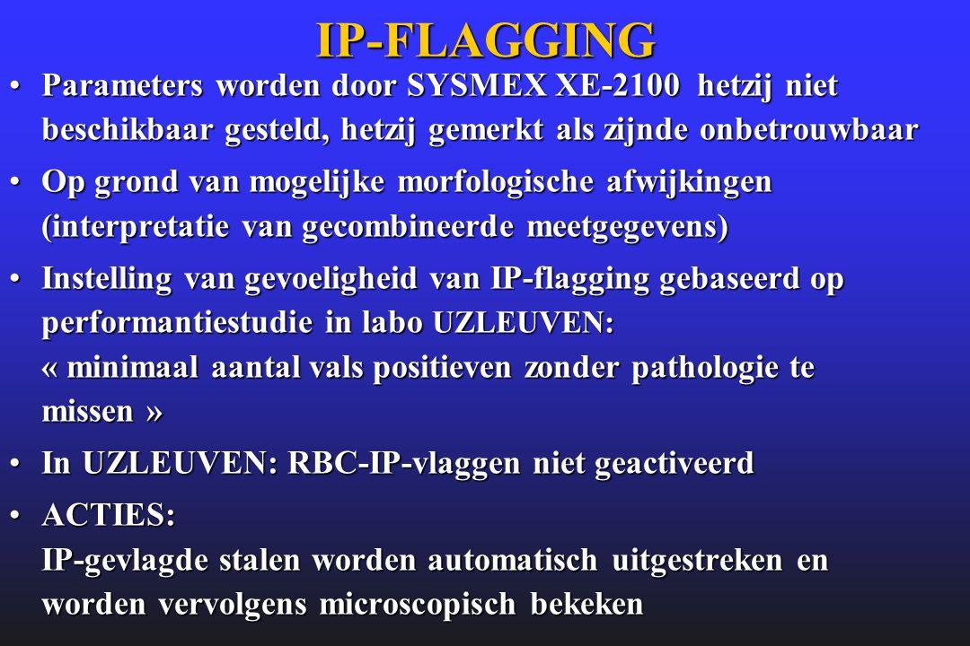IP-FLAGGING Parameters worden door SYSMEX XE-2100 hetzij niet beschikbaar gesteld, hetzij gemerkt als zijnde onbetrouwbaar.