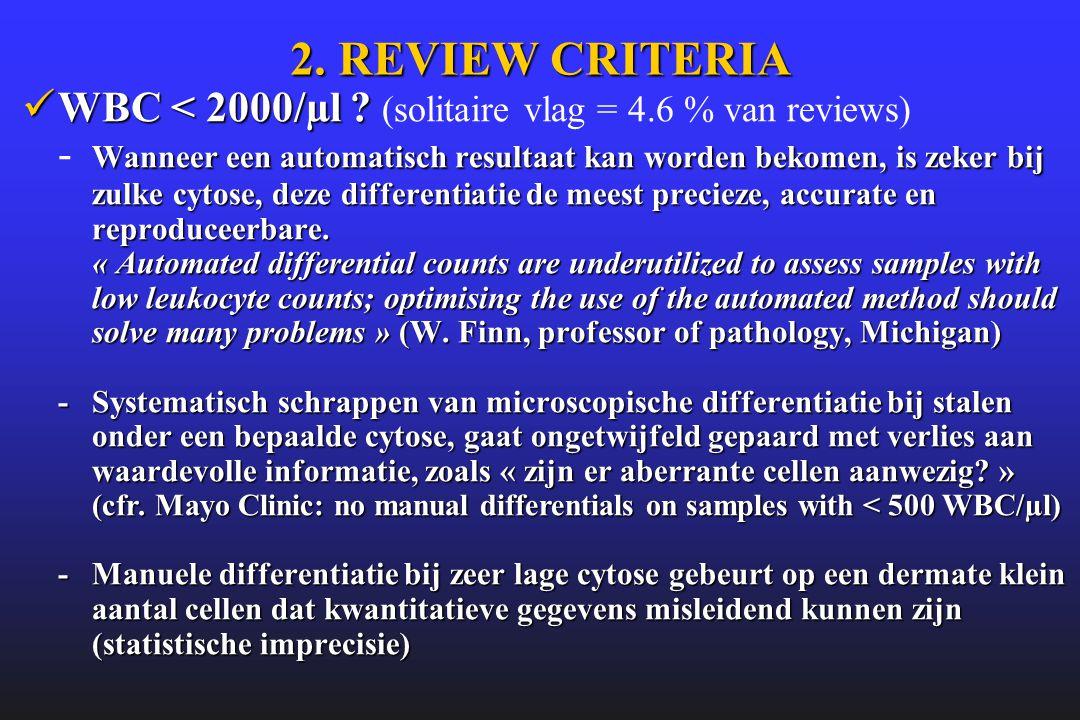 2. REVIEW CRITERIA