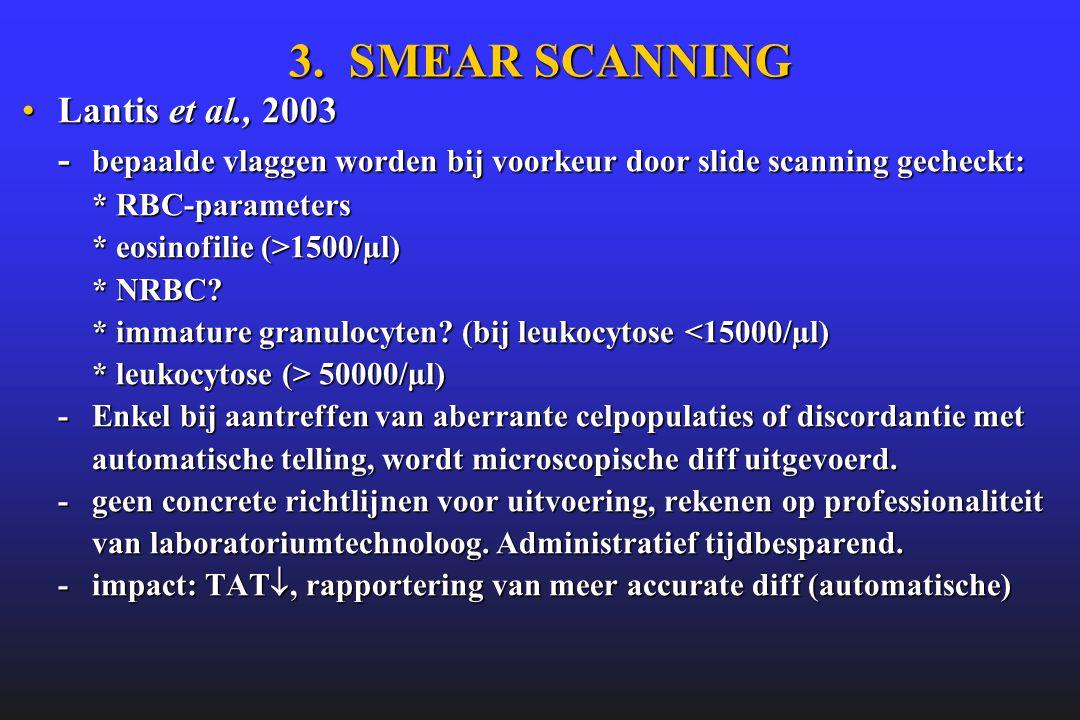 3. SMEAR SCANNING