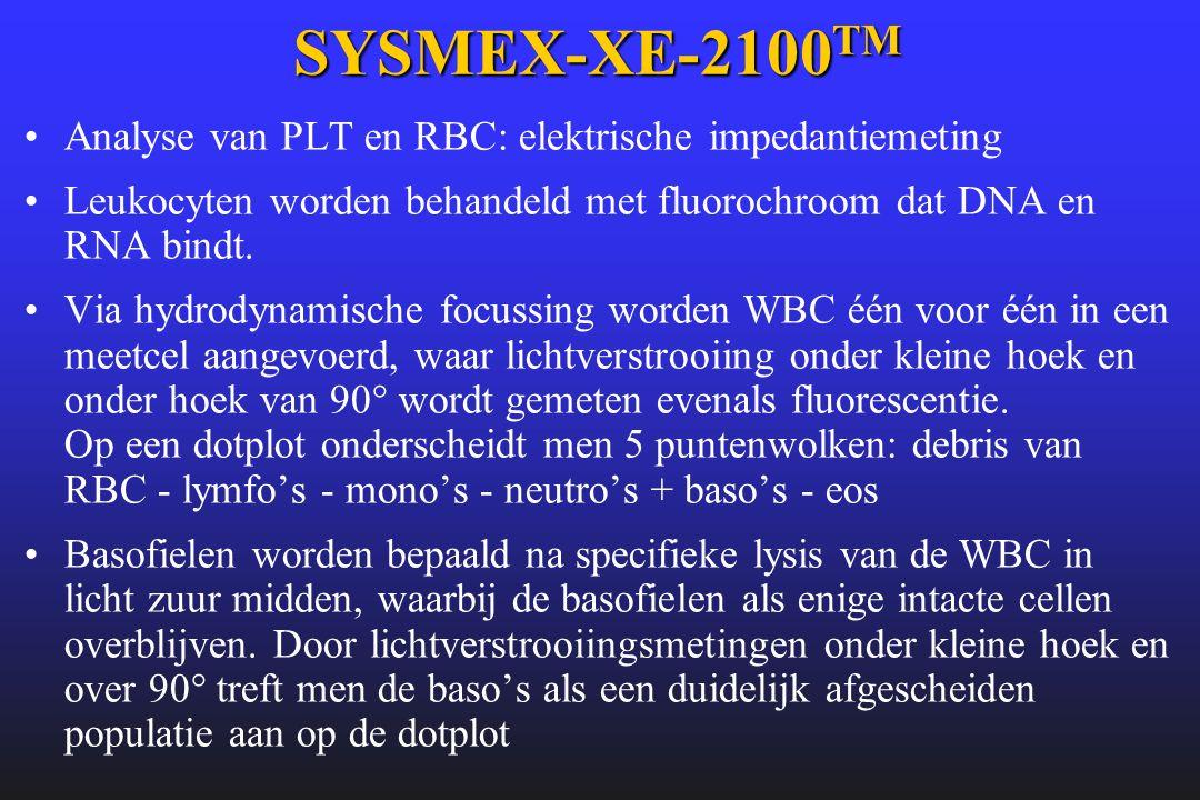 SYSMEX-XE-2100TM Analyse van PLT en RBC: elektrische impedantiemeting