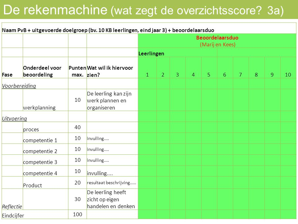 De rekenmachine (wat zegt de overzichtsscore 3a)