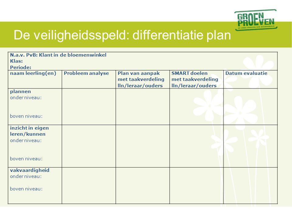 De veiligheidsspeld: differentiatie plan