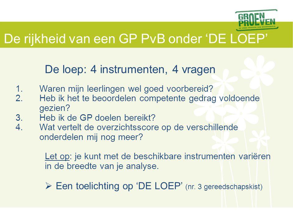 De rijkheid van een GP PvB onder 'DE LOEP'