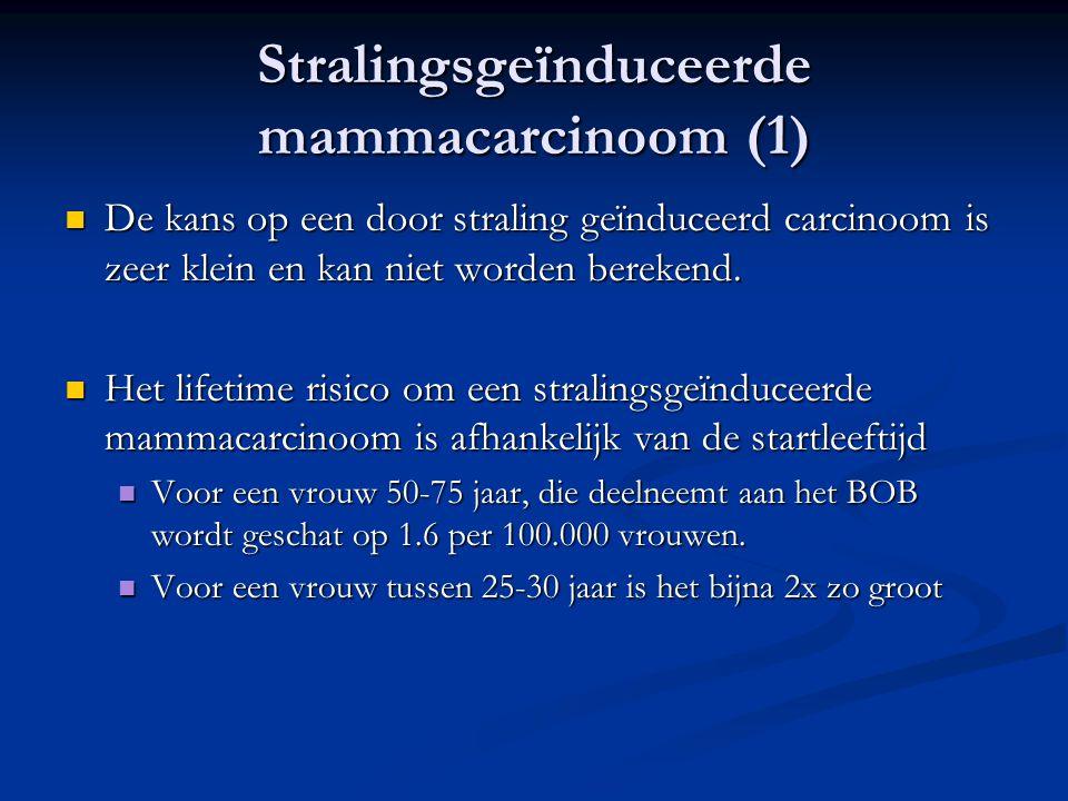 Stralingsgeïnduceerde mammacarcinoom (1)