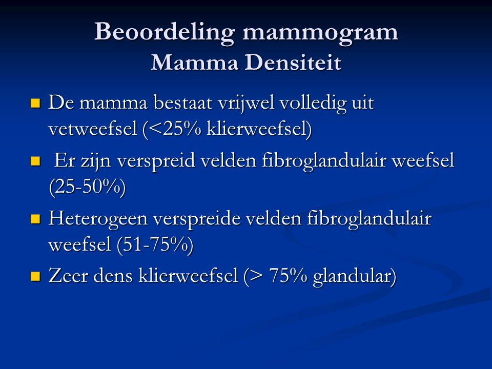 Beoordeling mammogram Mamma Densiteit