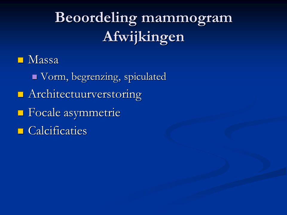 Beoordeling mammogram Afwijkingen