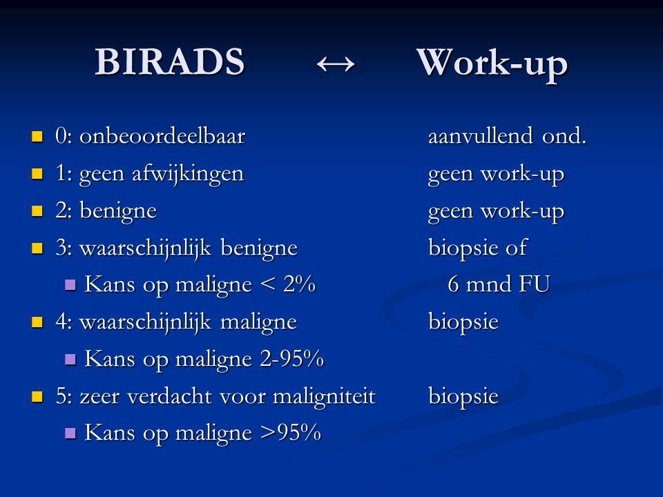 BIRADS ↔ Work-up 0: onbeoordeelbaar aanvullend ond.