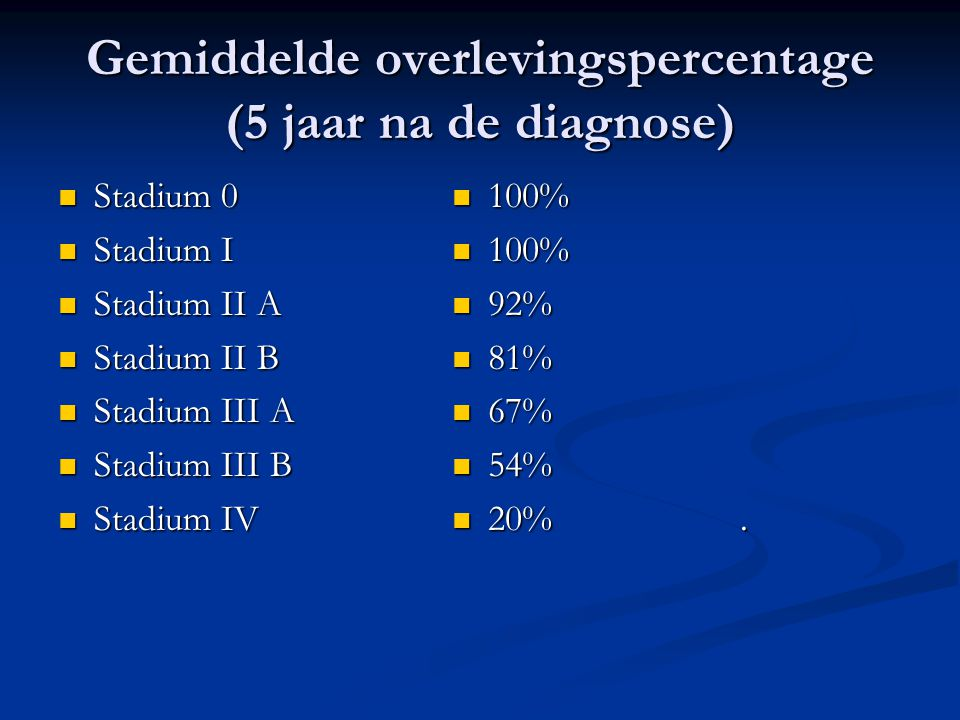 Gemiddelde overlevingspercentage (5 jaar na de diagnose)
