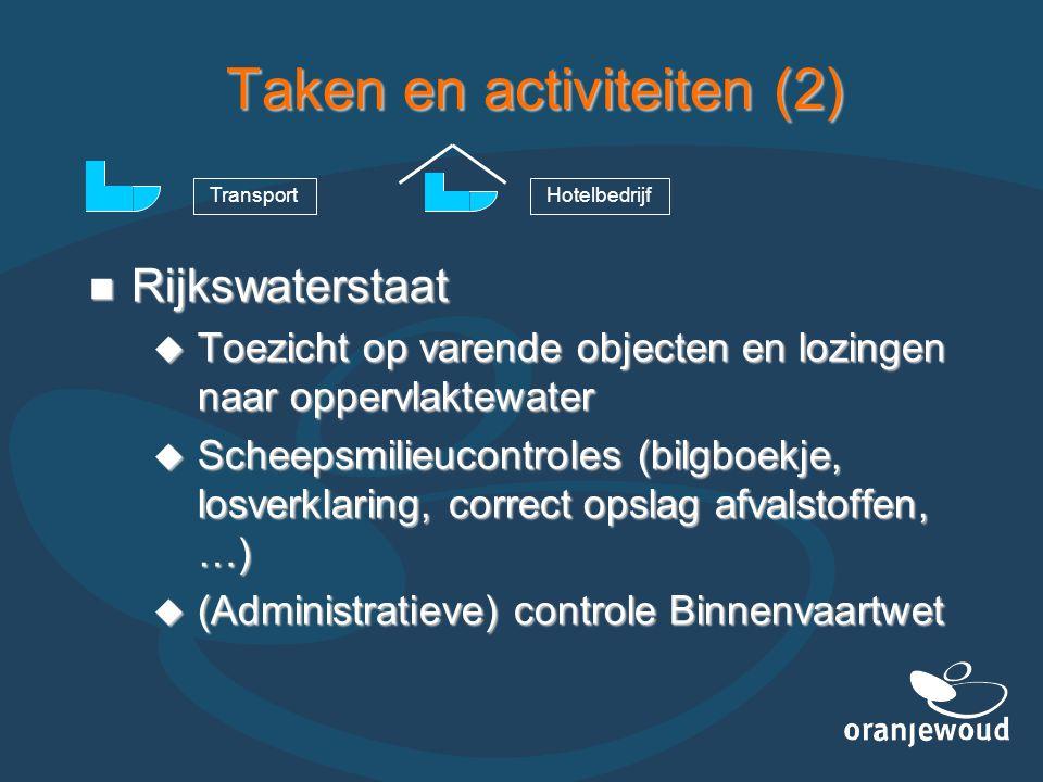 Taken en activiteiten (2)