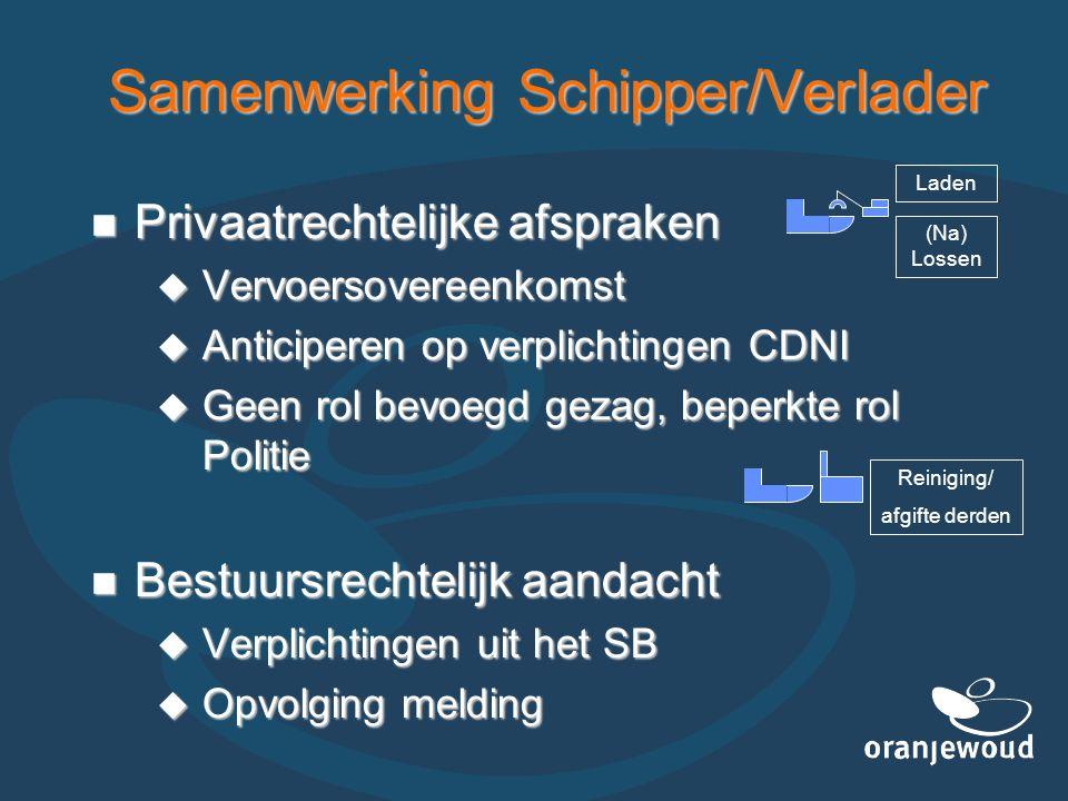 Samenwerking Schipper/Verlader