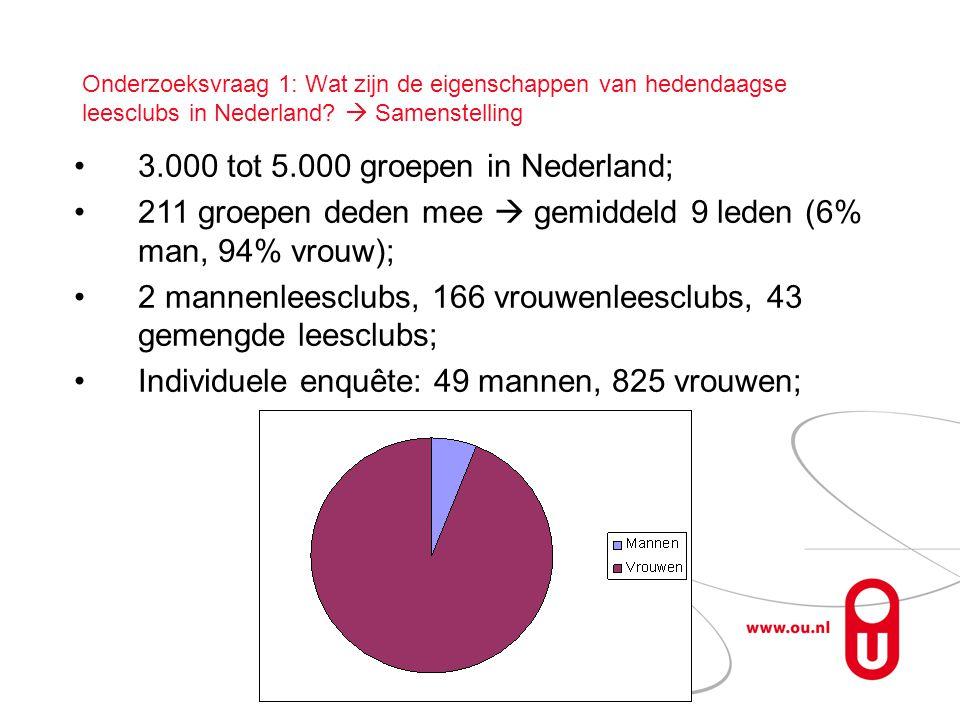 3.000 tot 5.000 groepen in Nederland;