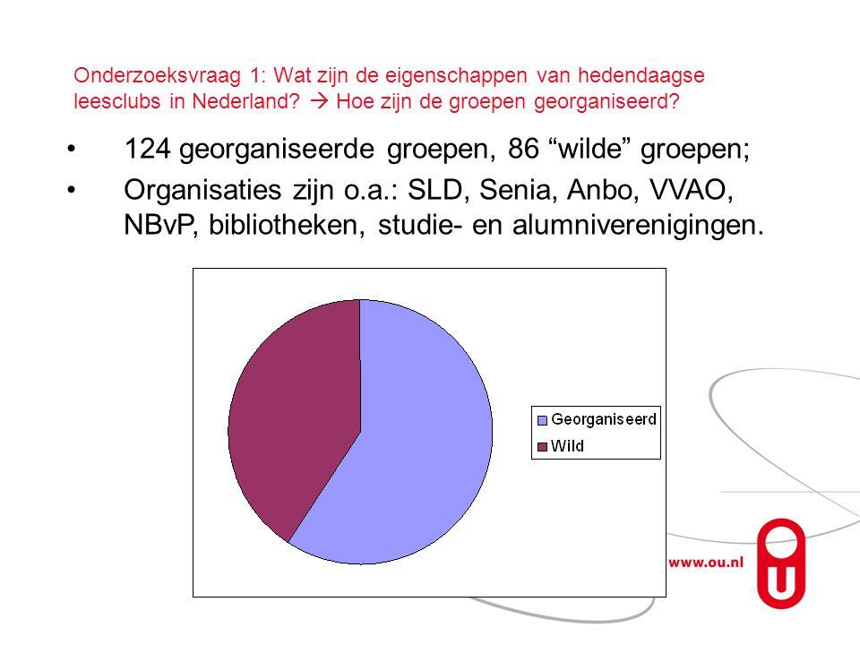 124 georganiseerde groepen, 86 wilde groepen;