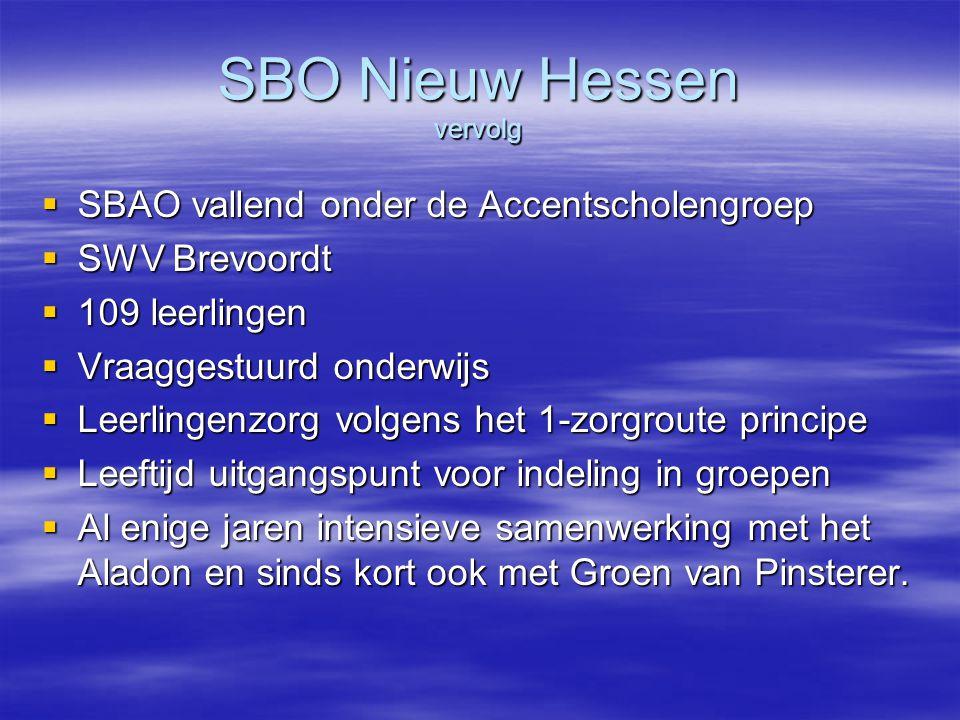 SBO Nieuw Hessen vervolg