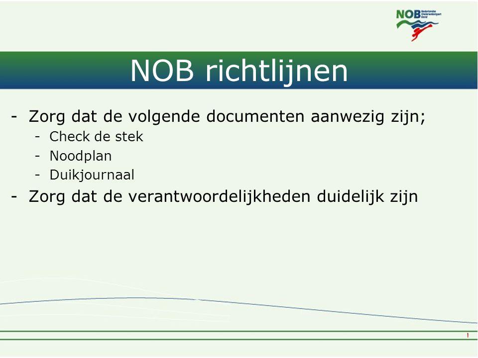 NOB richtlijnen Zorg dat de volgende documenten aanwezig zijn;