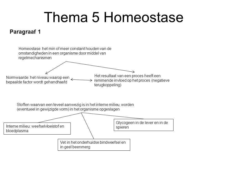 Thema 5 Homeostase Paragraaf 1