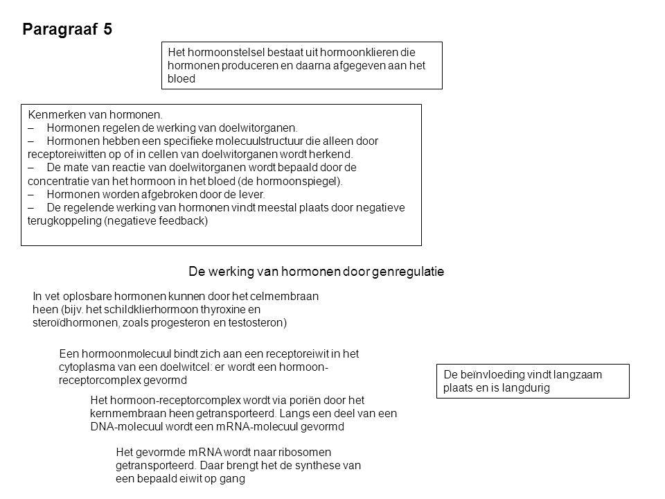 Paragraaf 5 De werking van hormonen door genregulatie