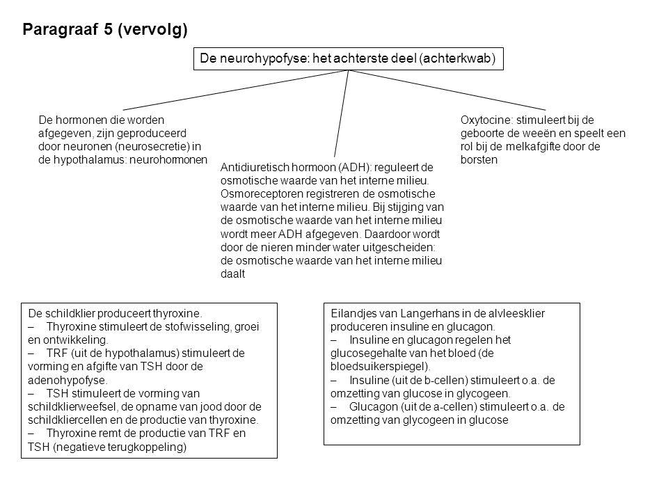 Paragraaf 5 (vervolg) De neurohypofyse: het achterste deel (achterkwab)
