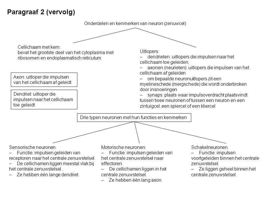 Paragraaf 2 (vervolg) Onderdelen en kenmerken van neuron (zenuwcel)